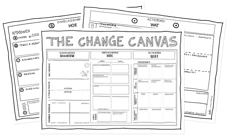 change_canvas