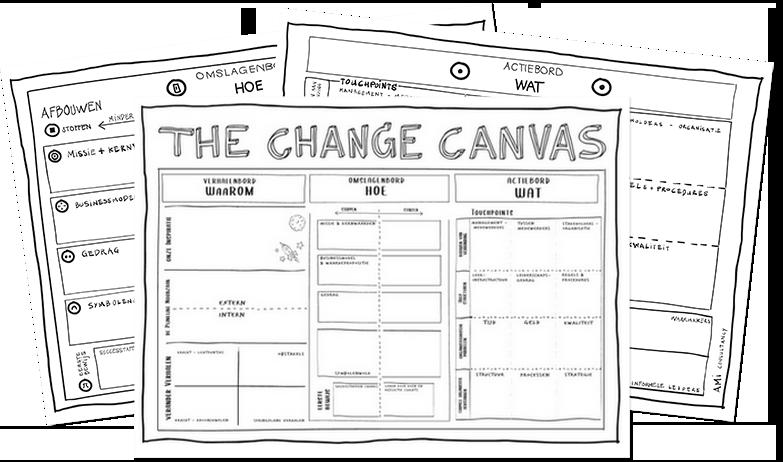 change_canvas